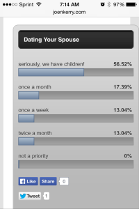 "The results from over 475 votes on the frequency of ""Dates"" with your spouse."